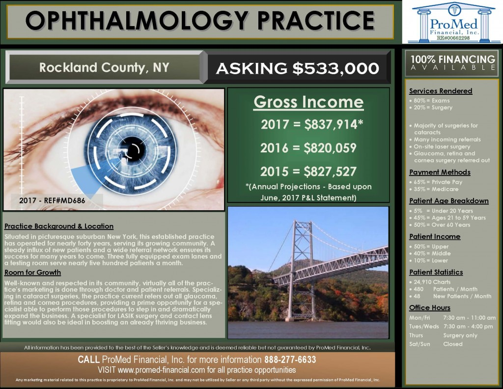High Grossing NY Ophthalmology Practice