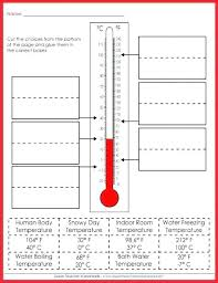 Temperature & Instrument Manufacturer